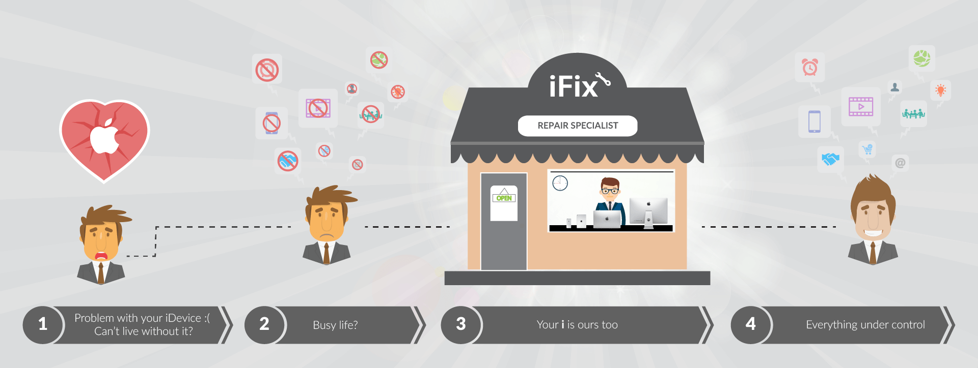 ***MISSING_TRANSLATION*** Conditii de service - iFix